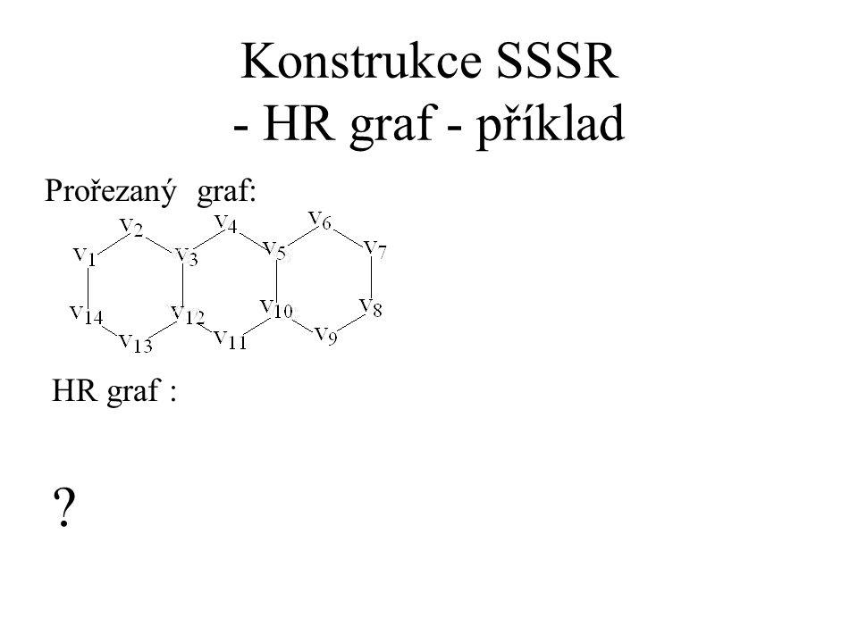 Konstrukce SSSR - HR graf - příklad