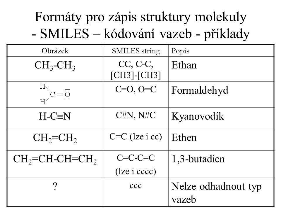 Formáty pro zápis struktury molekuly - SMILES – kódování vazeb - příklady