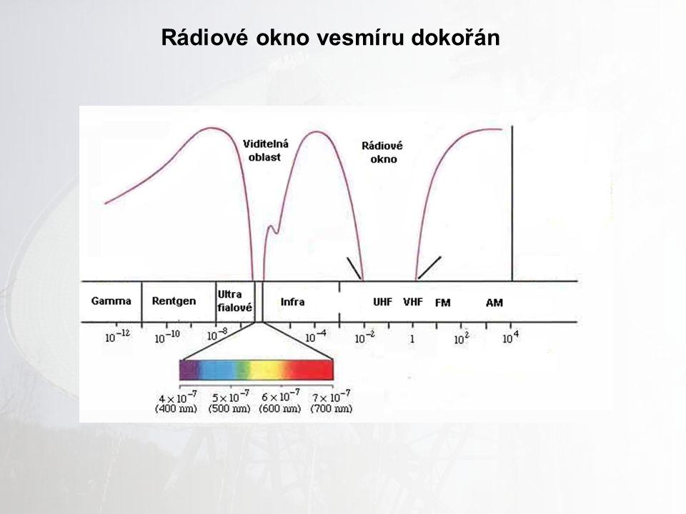 Rádiové okno vesmíru dokořán
