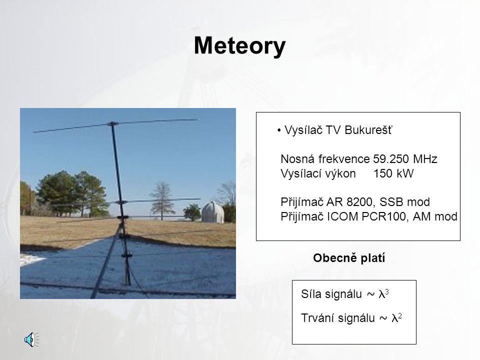 Meteory Vysílač TV Bukurešť Nosná frekvence 59.250 MHz