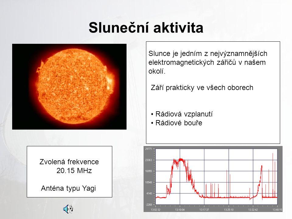 Sluneční aktivita Slunce je jedním z nejvýznamnějších