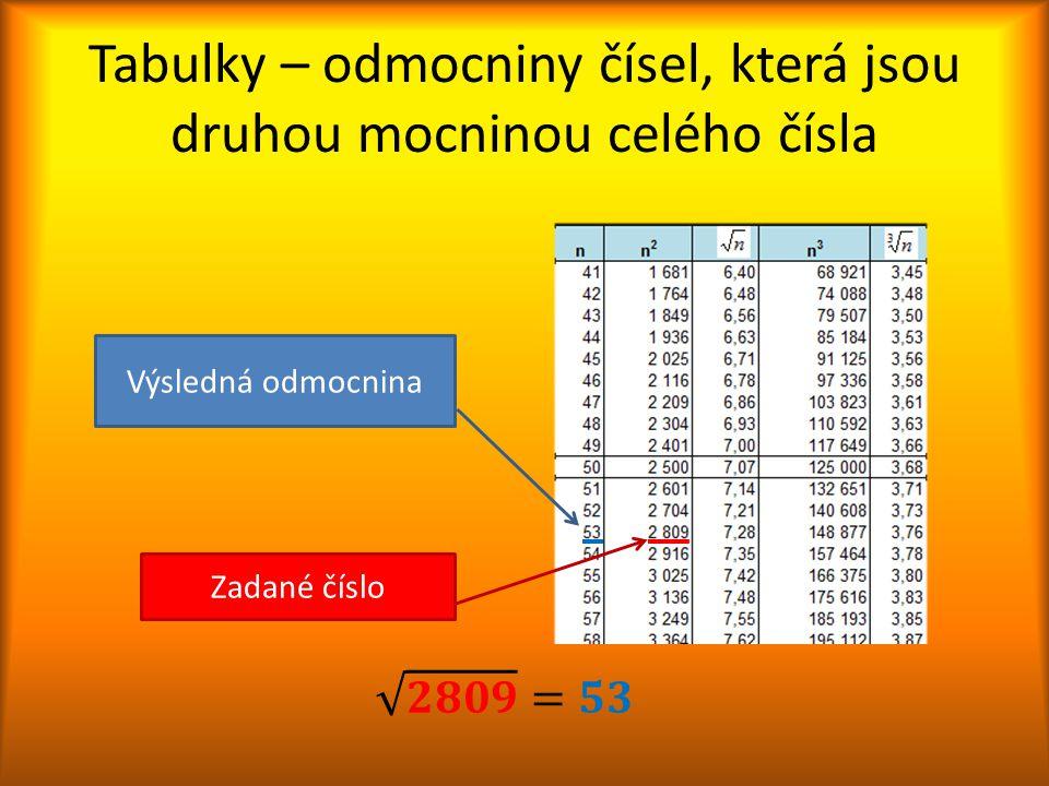 Tabulky – odmocniny čísel, která jsou druhou mocninou celého čísla