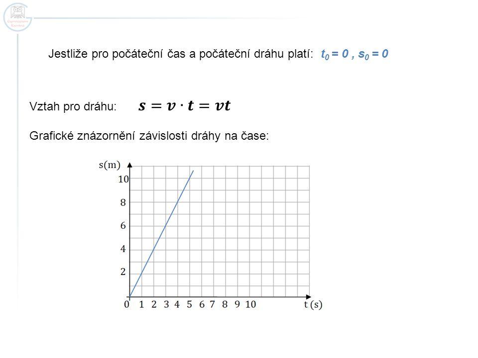 Jestliže pro počáteční čas a počáteční dráhu platí: t0 = 0 , s0 = 0