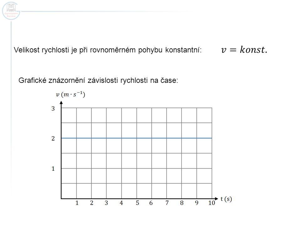𝑣=𝑘𝑜𝑛𝑠𝑡. Velikost rychlosti je při rovnoměrném pohybu konstantní:
