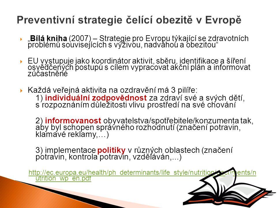 Preventivní strategie čelící obezitě v Evropě