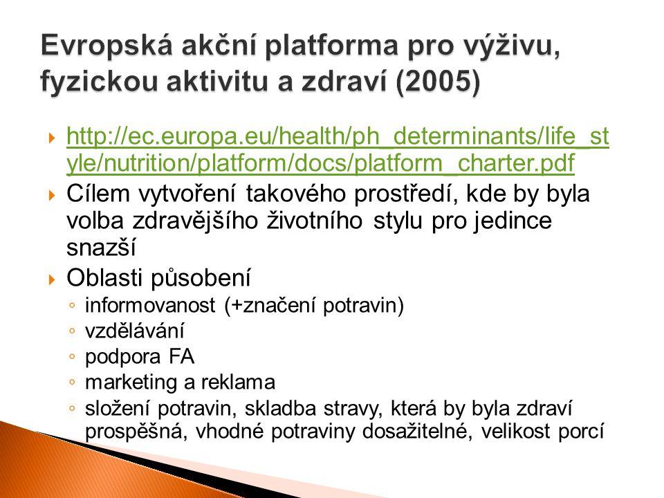 Evropská akční platforma pro výživu, fyzickou aktivitu a zdraví (2005)