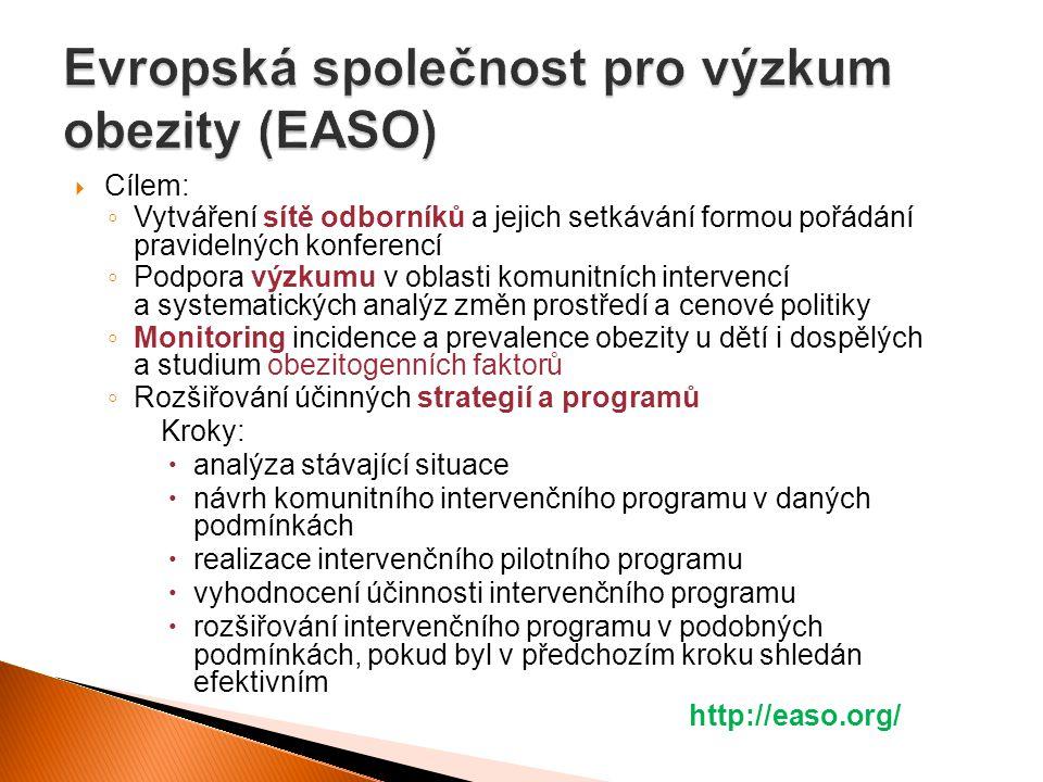 Evropská společnost pro výzkum obezity (EASO)