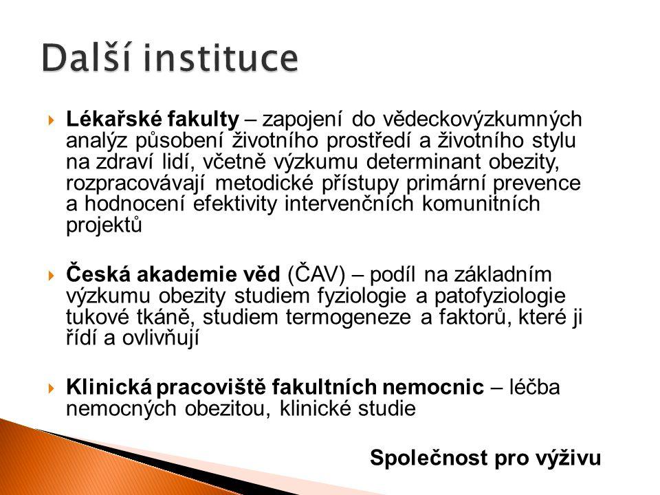 Další instituce