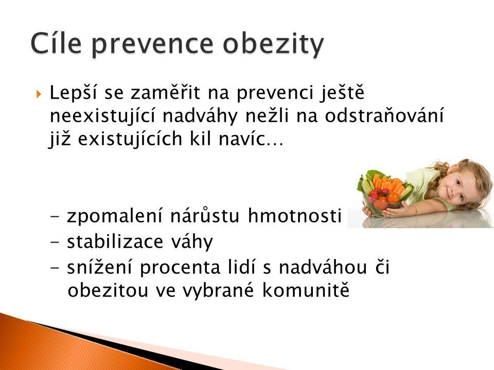 Cíle prevence obezity Lepší se zaměřit na prevenci ještě neexistující nadváhy nežli na odstraňování již existujících kil navíc…