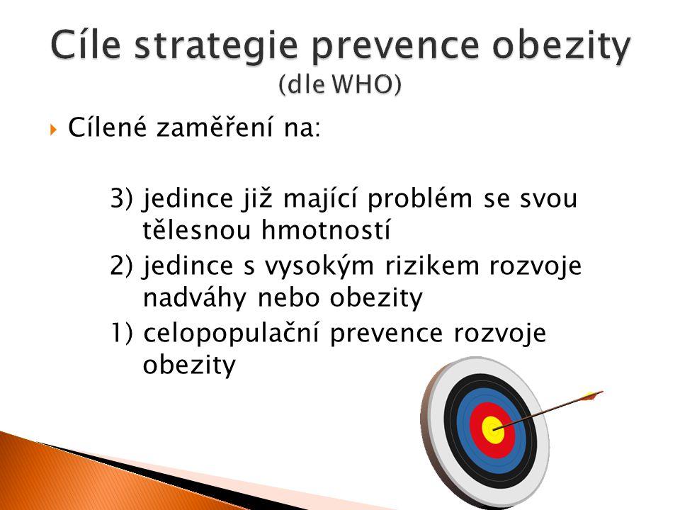 Cíle strategie prevence obezity (dle WHO)