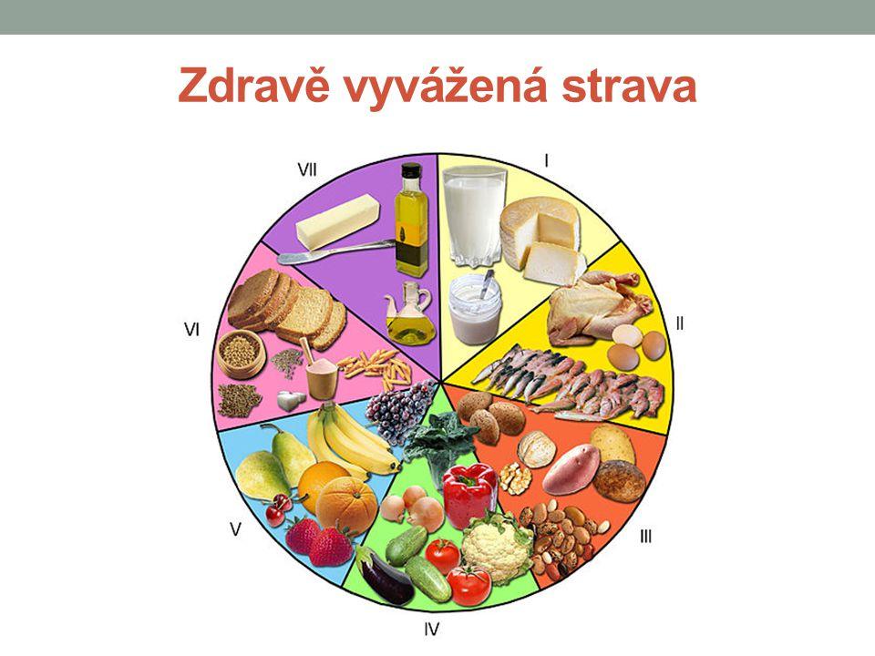 Zdravě vyvážená strava