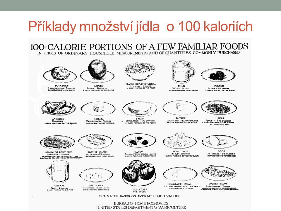 Příklady množství jídla o 100 kaloriích