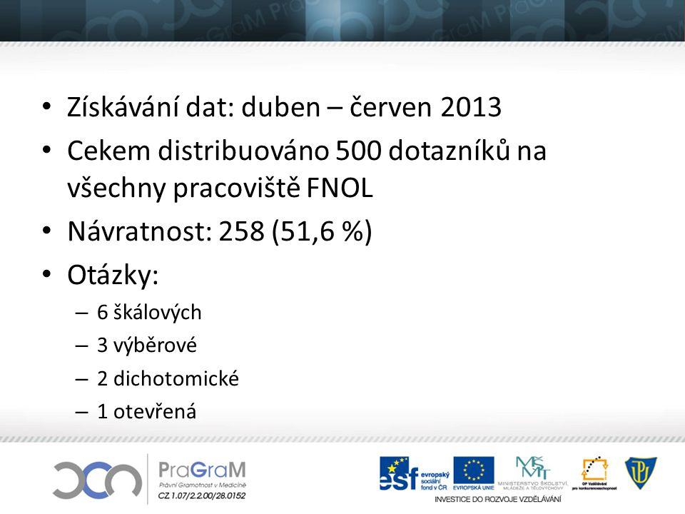 Získávání dat: duben – červen 2013