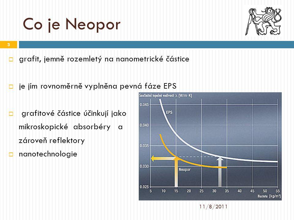 Co je Neopor grafit, jemně rozemletý na nanometrické částice