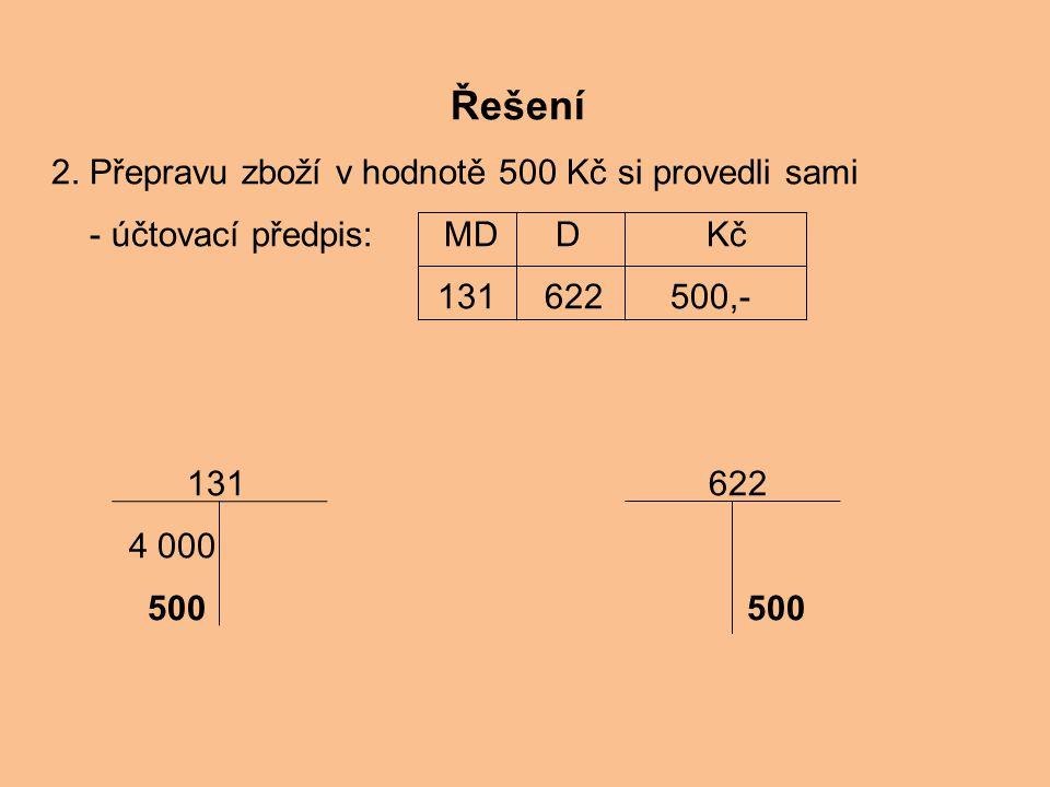 Řešení 2. Přepravu zboží v hodnotě 500 Kč si provedli sami