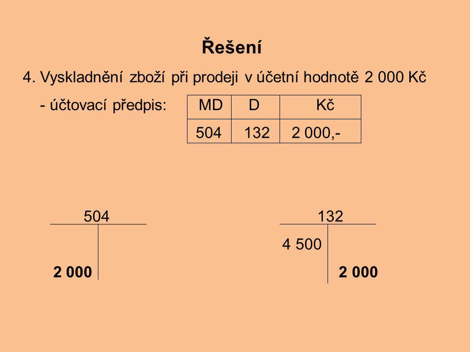 Řešení 4. Vyskladnění zboží při prodeji v účetní hodnotě 2 000 Kč