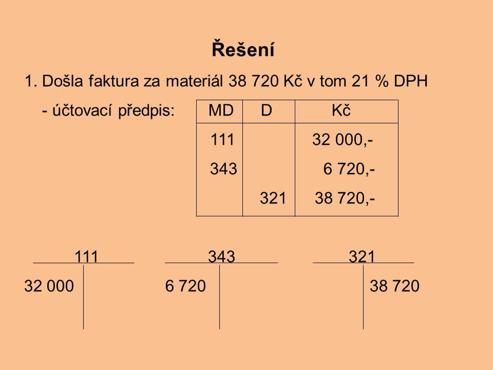 Řešení 1. Došla faktura za materiál 38 720 Kč v tom 21 % DPH