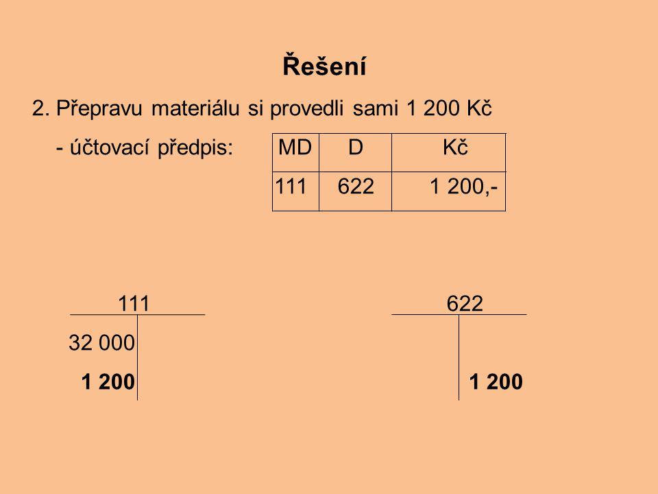 Řešení 2. Přepravu materiálu si provedli sami 1 200 Kč