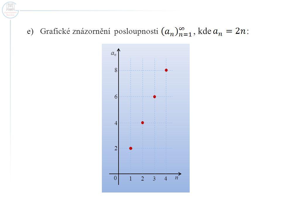 e) Grafické znázornění posloupnosti , kde :