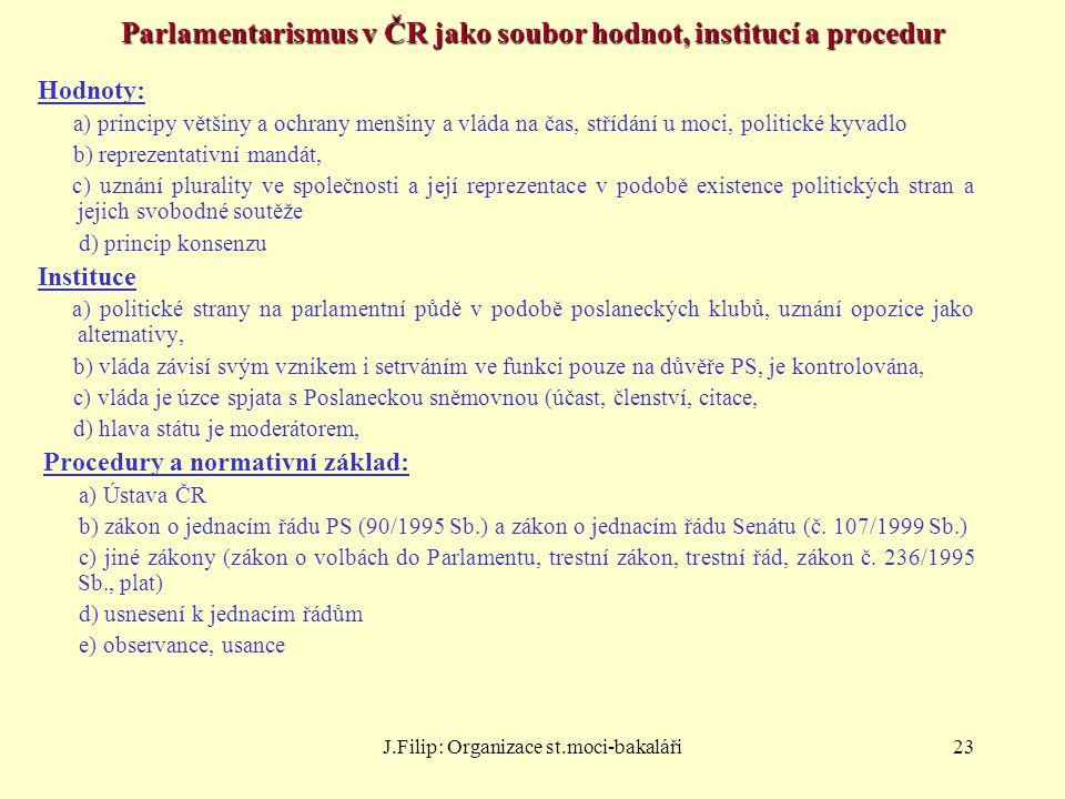 Parlamentarismus v ČR jako soubor hodnot, institucí a procedur