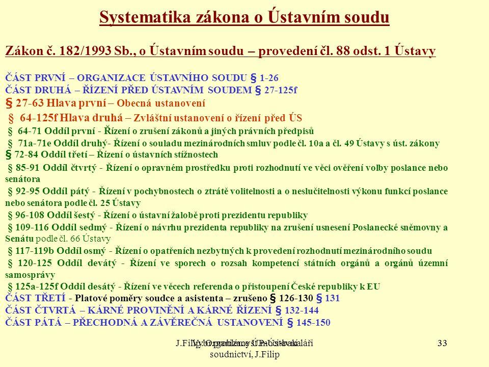Systematika zákona o Ústavním soudu