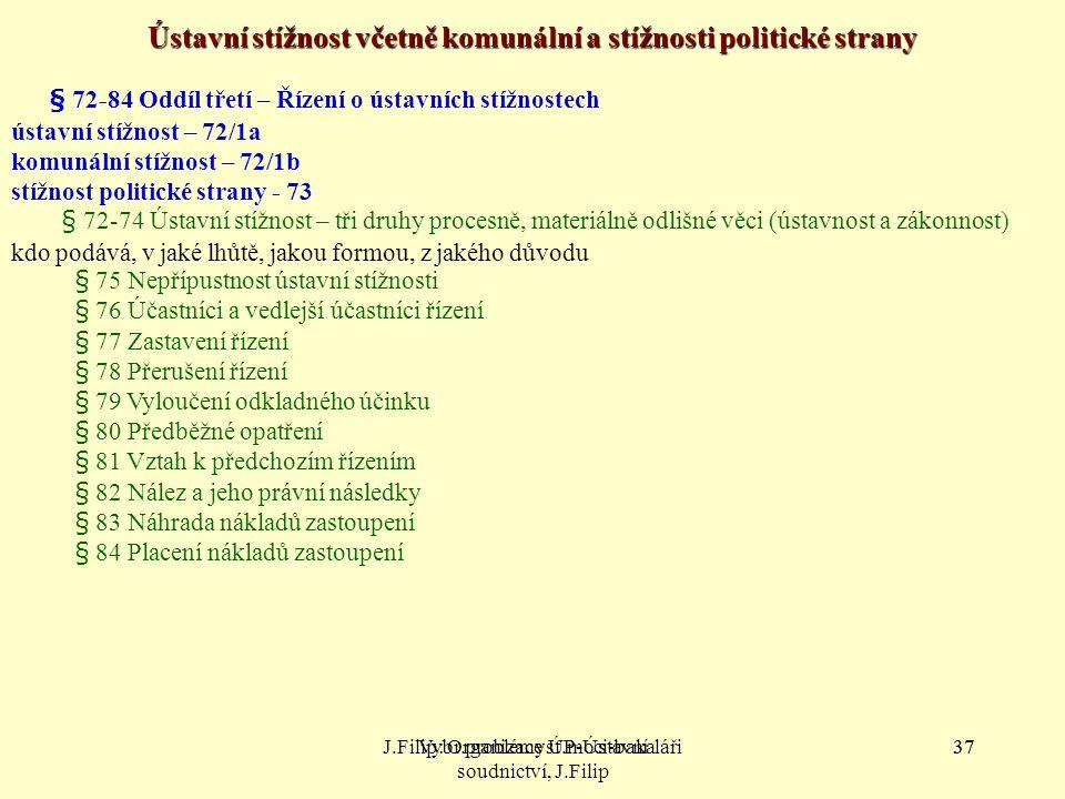 Ústavní stížnost včetně komunální a stížnosti politické strany