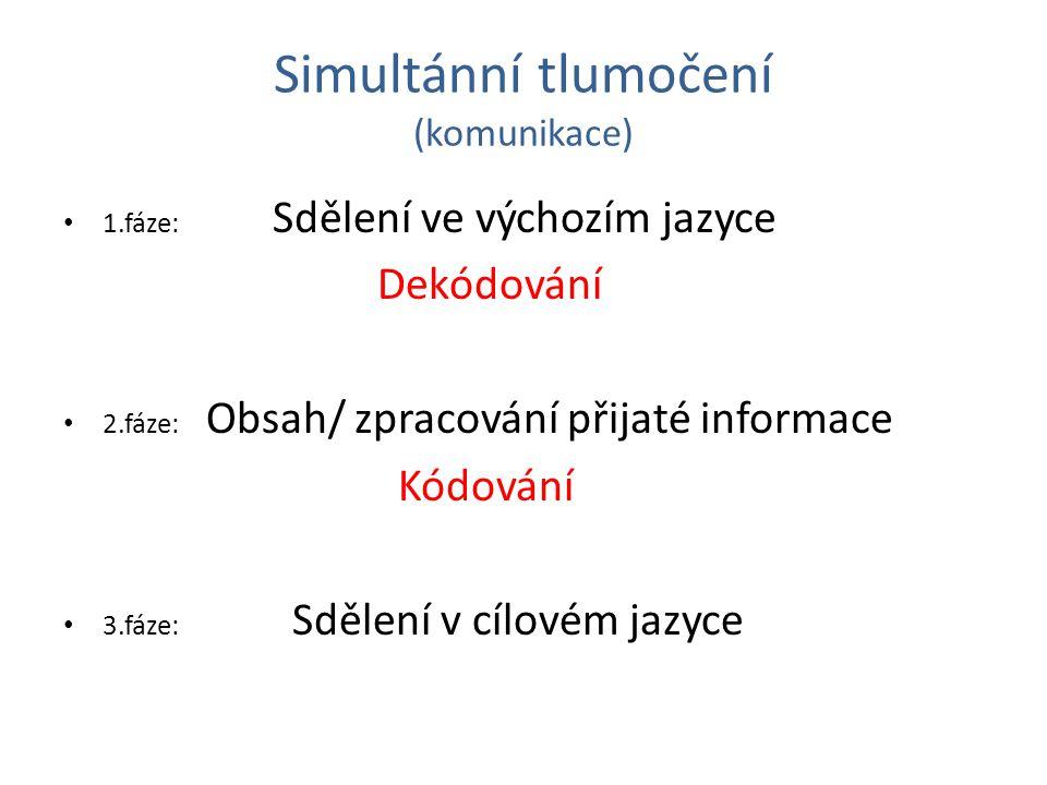 Simultánní tlumočení (komunikace)