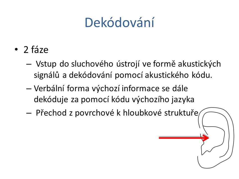 Dekódování 2 fáze. Vstup do sluchového ústrojí ve formě akustických signálů a dekódování pomocí akustického kódu.