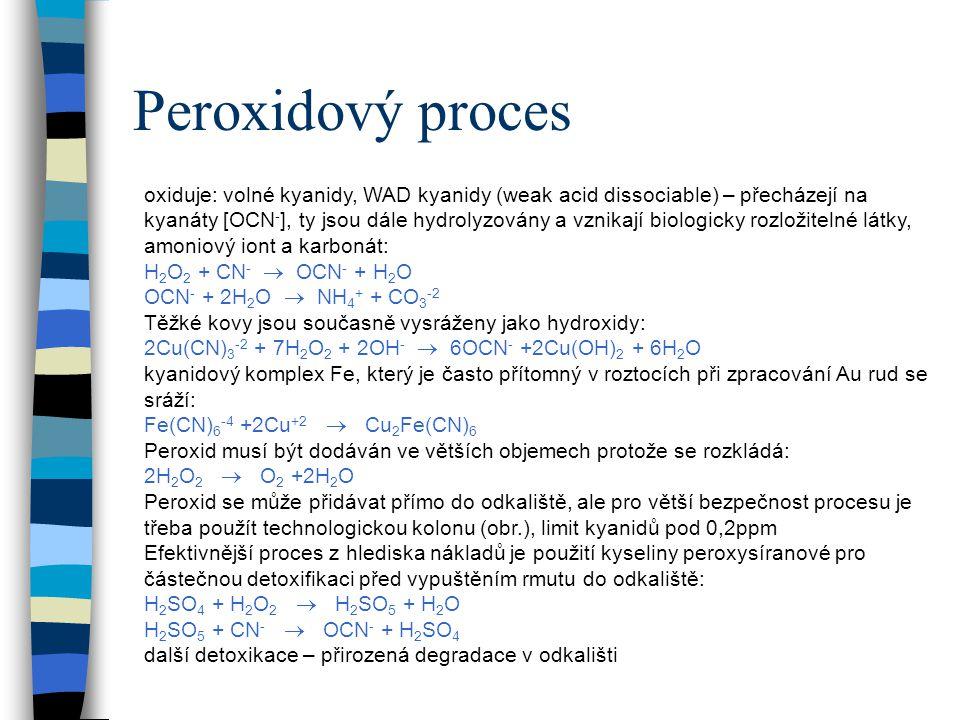 Peroxidový proces
