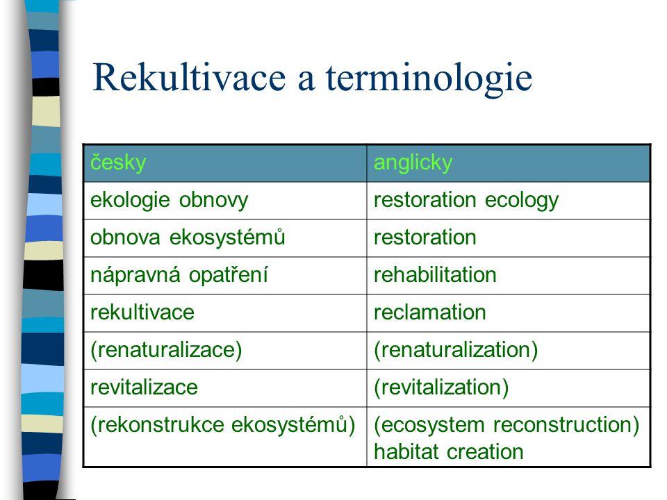 Rekultivace a terminologie