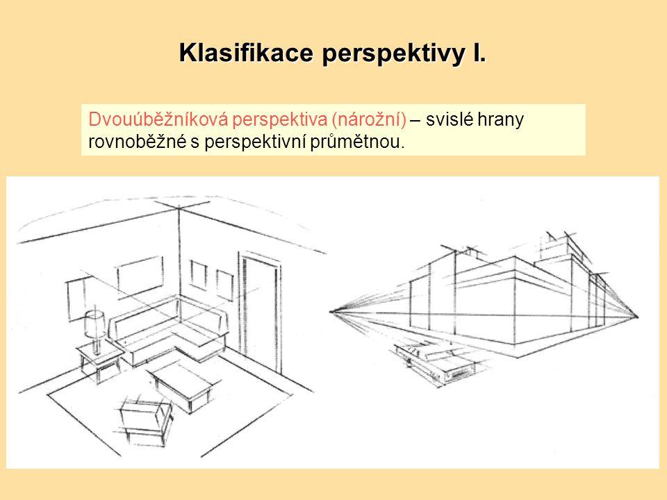 Klasifikace perspektivy I.