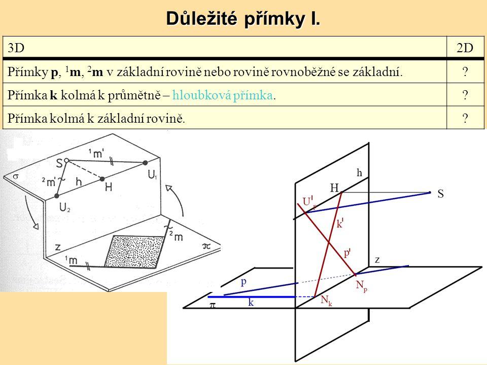 Důležité přímky I. 3D. 2D. Přímky p, 1m, 2m v základní rovině nebo rovině rovnoběžné se základní.