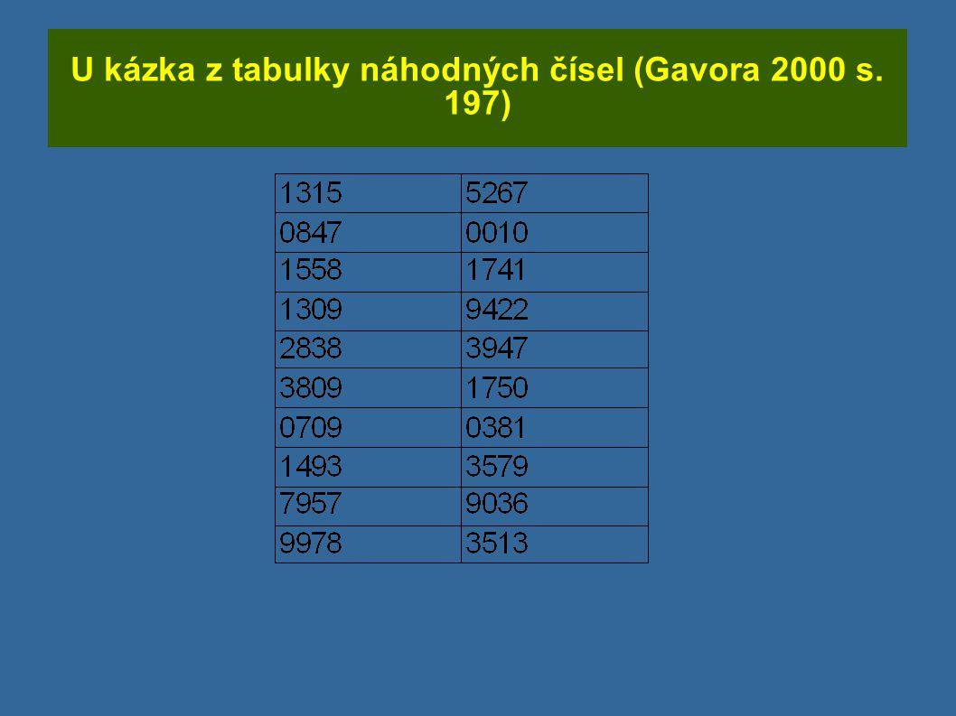 U kázka z tabulky náhodných čísel (Gavora 2000 s. 197)