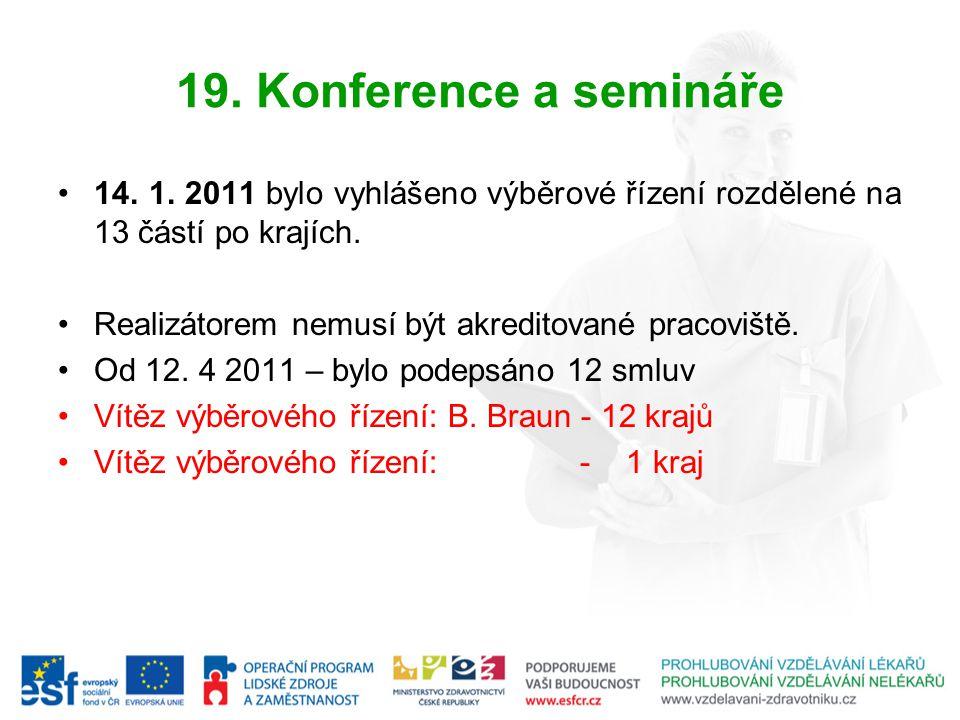 19. Konference a semináře 14. 1. 2011 bylo vyhlášeno výběrové řízení rozdělené na 13 částí po krajích.