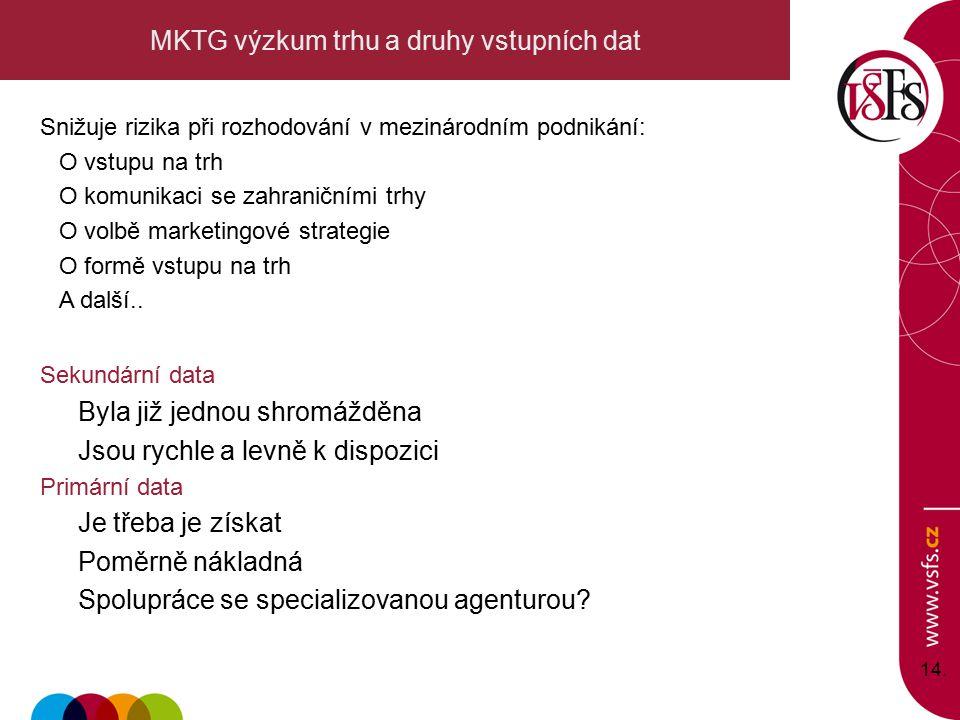 MKTG výzkum trhu a druhy vstupních dat