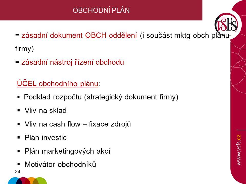 = zásadní dokument OBCH oddělení (i součást mktg-obch plánu firmy)