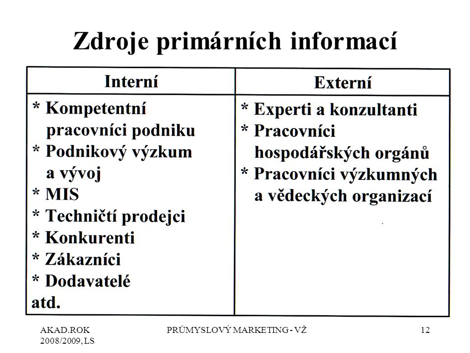Zdroje primárních informací