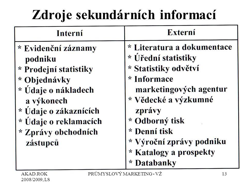 Zdroje sekundárních informací