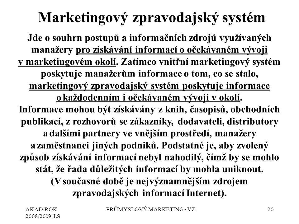 Marketingový zpravodajský systém