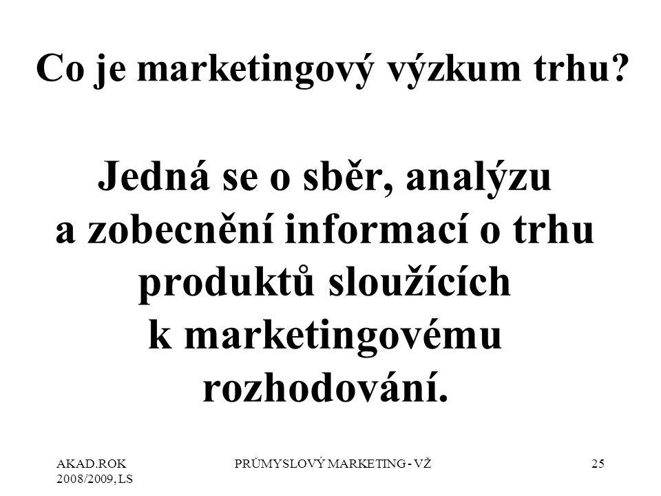 Co je marketingový výzkum trhu