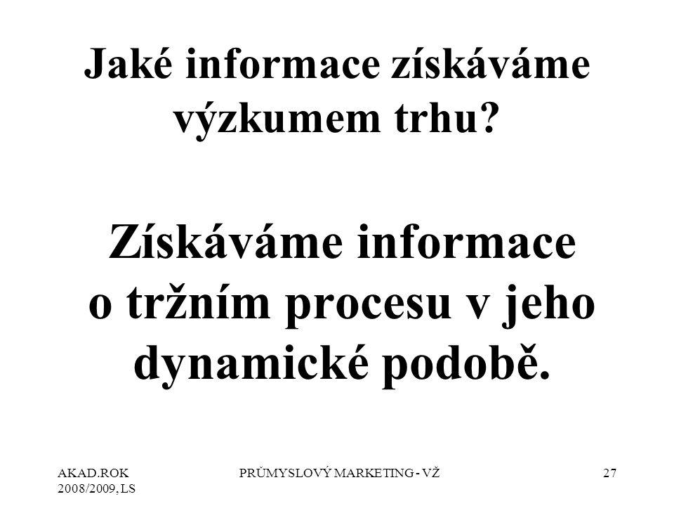 Jaké informace získáváme výzkumem trhu