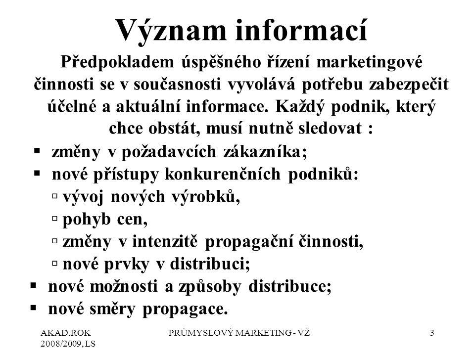 PRŮMYSLOVÝ MARKETING - VŽ