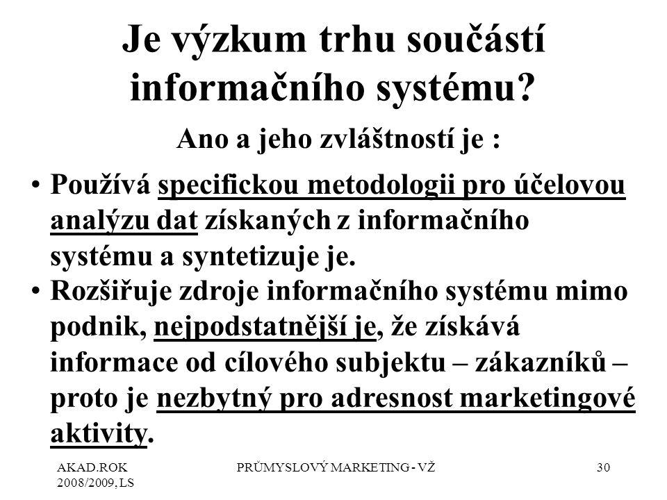 Je výzkum trhu součástí informačního systému