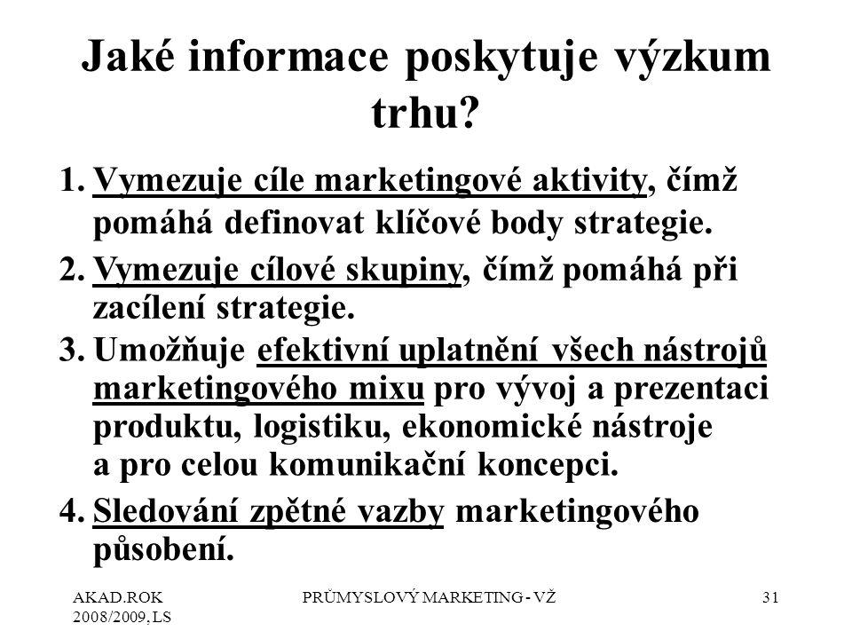 Jaké informace poskytuje výzkum trhu