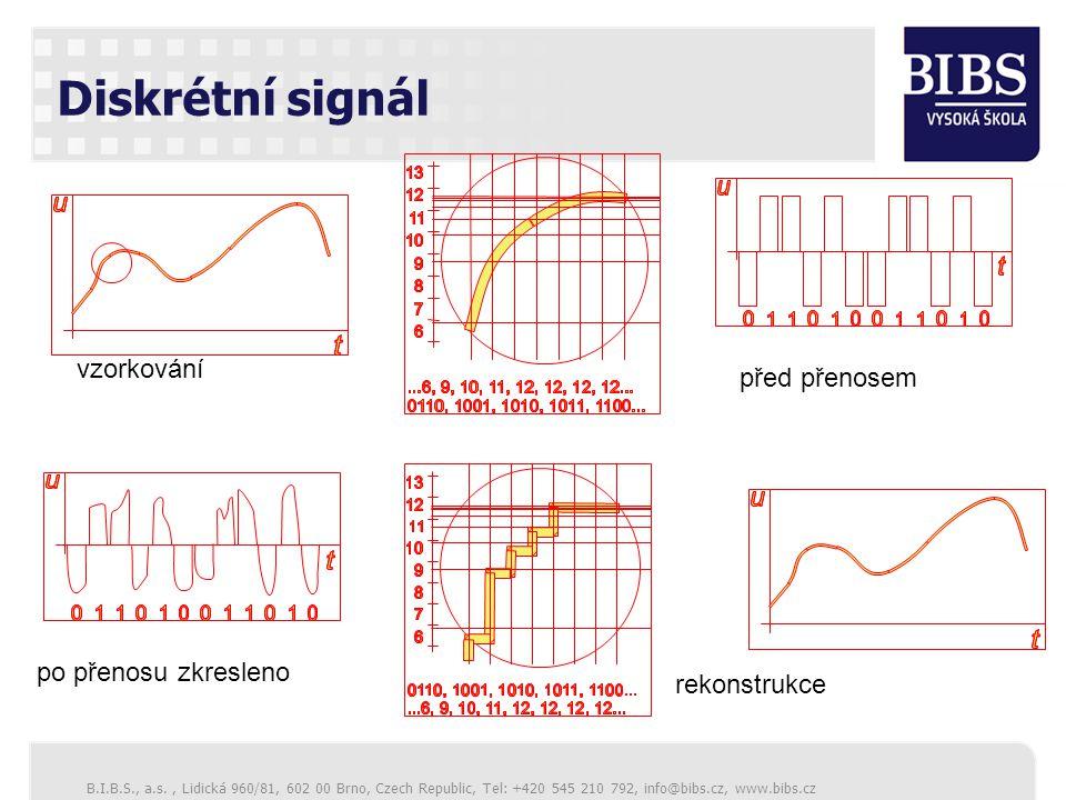 Diskrétní signál vzorkování před přenosem po přenosu zkresleno