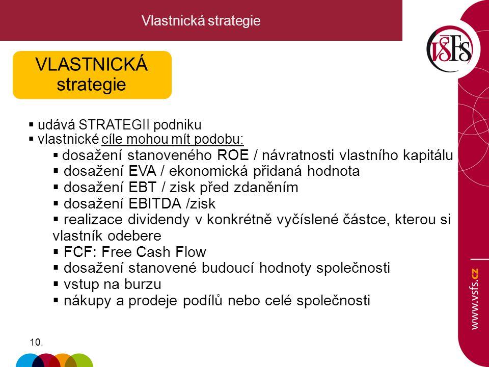VLASTNICKÁ strategie dosažení EVA / ekonomická přidaná hodnota