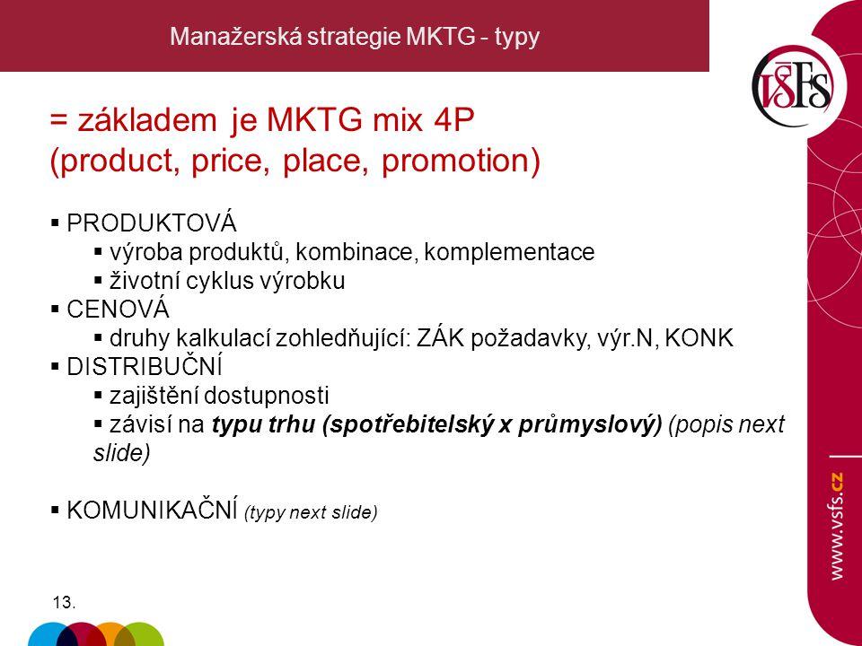 Manažerská strategie MKTG - typy
