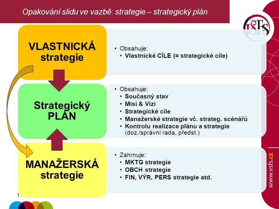 Opakování slidu ve vazbě: strategie – strategický plán