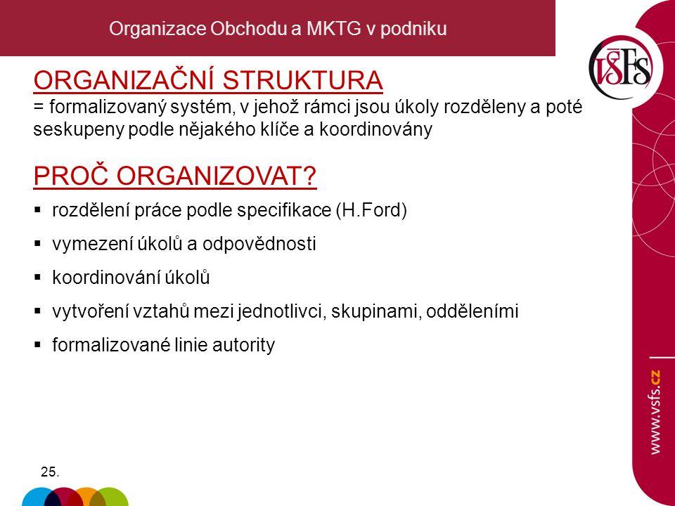 Organizace Obchodu a MKTG v podniku