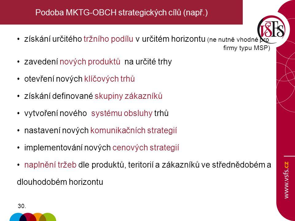 Podoba MKTG-OBCH strategických cílů (např.)